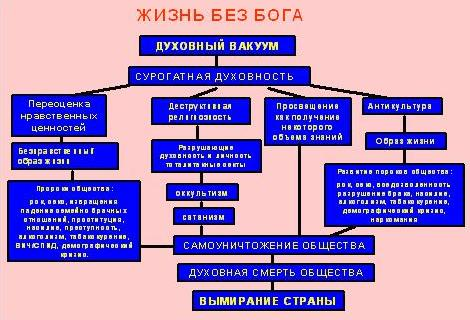Программа 12 шагов литература нарцис луковицы лечение алкоголизма