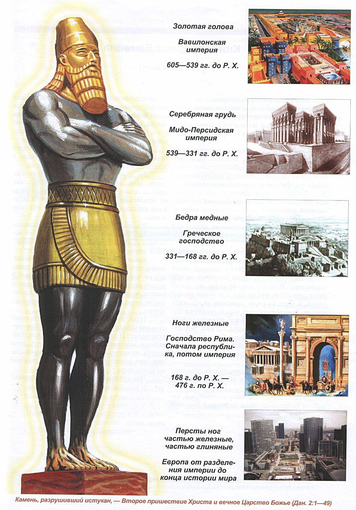 Картинки по запросу Колосс на глиняных ногах