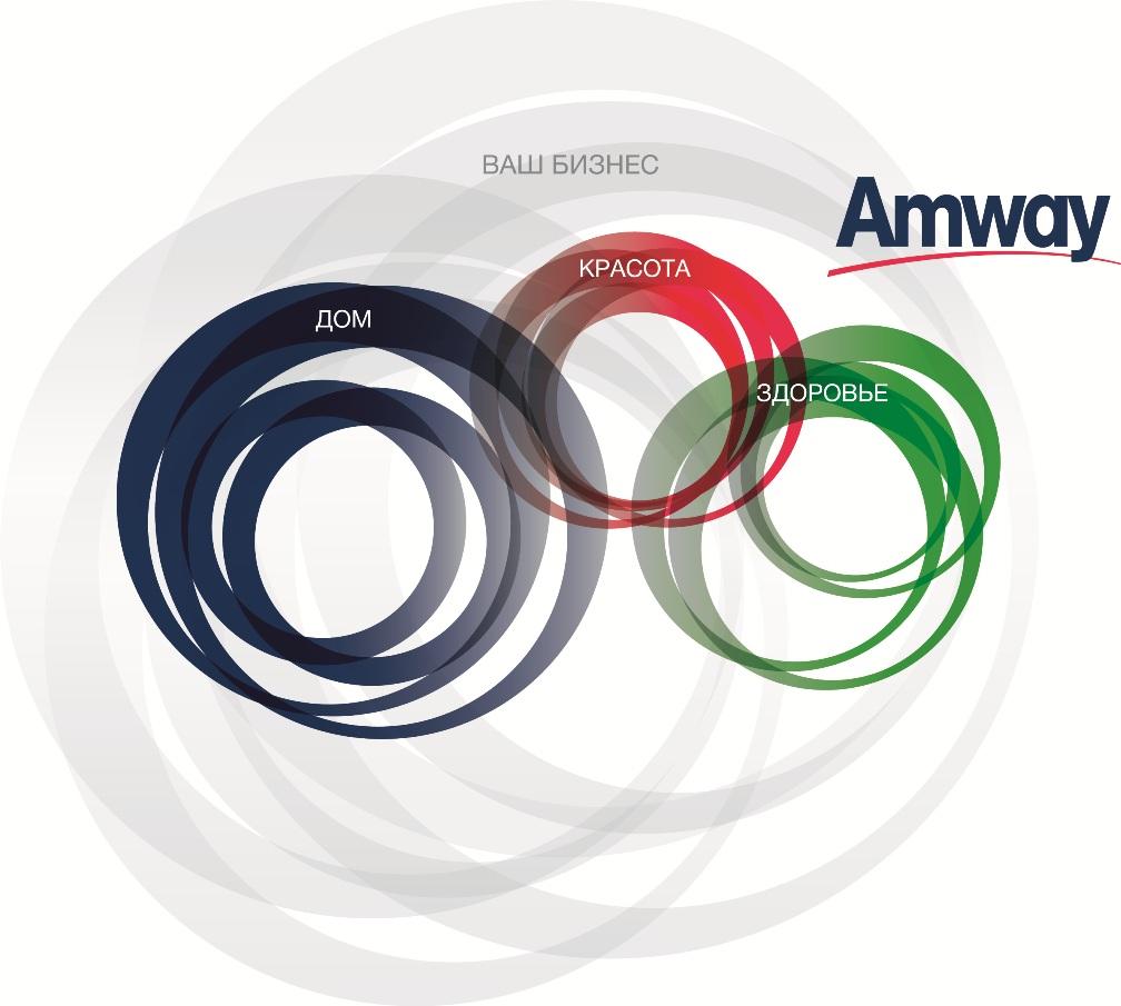 Амвей (Amway)