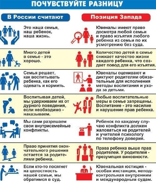 Доклад ювенальная юстиция в россии 6783