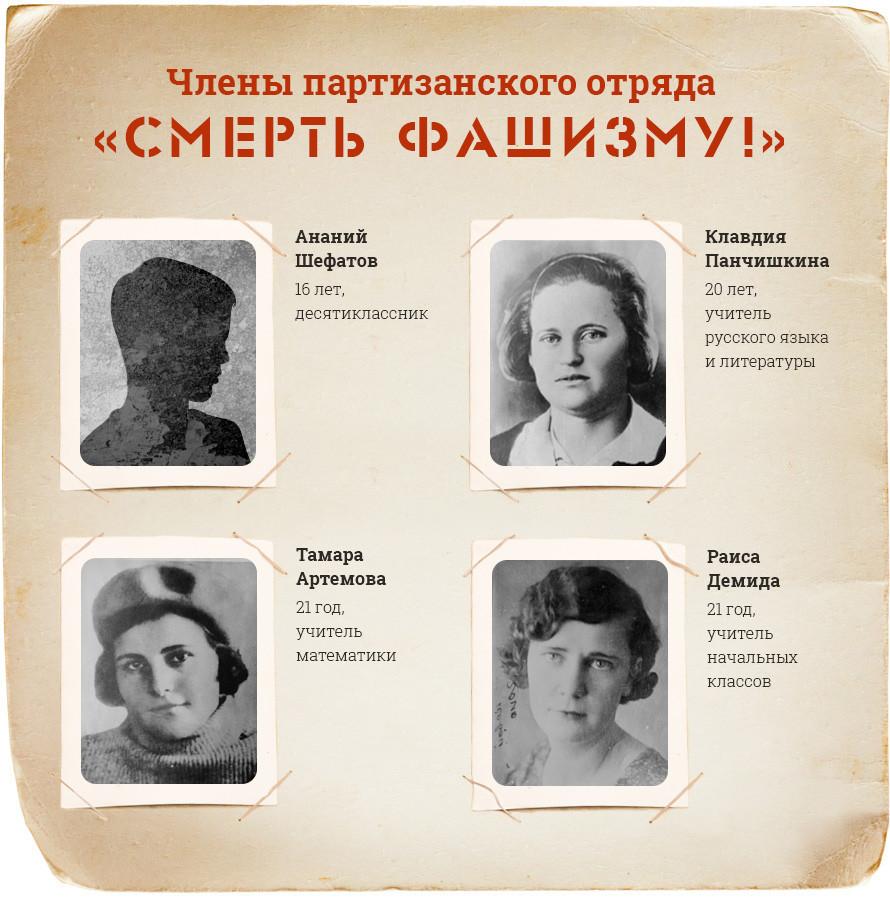 """Члены партизанского отряда """"Смерть фашистам"""" height=554"""